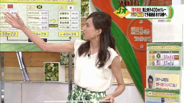 腕が細いに笹川友里