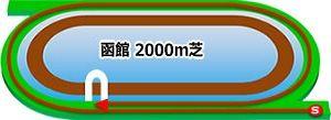 函館ダ2000m