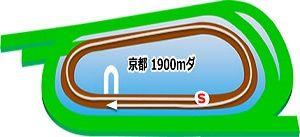 京都ダ1900m
