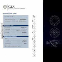 GIA Grading Report of Graff Constellation