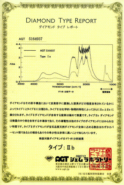 8ct EM D VVS2 Type�b AGT report