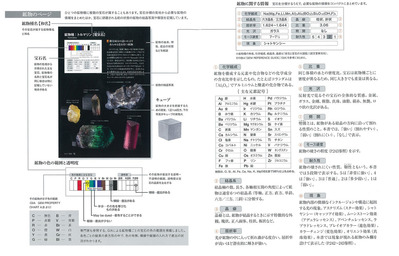 鉱物のページ