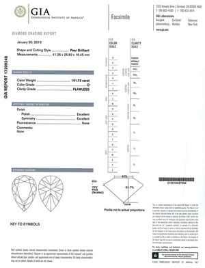 PS 101.73cts D Flawless EX EX Type�a GIA Report