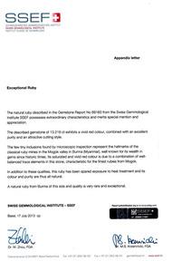 13.21ct Burma Mogok Ruby SSEF Report