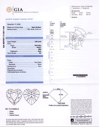 2.09ct Fancy Red SI2 GIA Grading Report