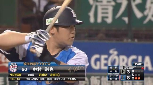 中村剛也(35)打率.284 打点85 本塁打20 OPS.879