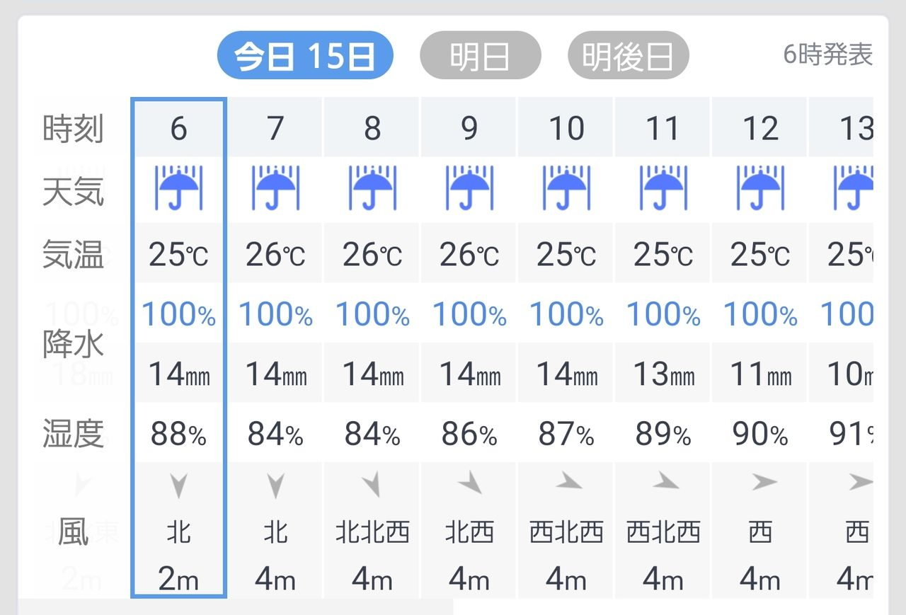【テレ朝】台風近いのに川でバーベキューをしていた18人、今も孤立中