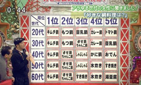 20120125_sekaibanduke_12