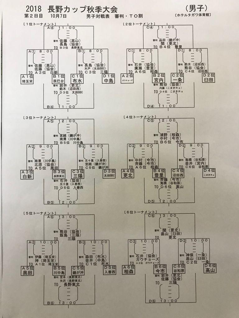 長野カップ秋季男子2日目組合せ20181006