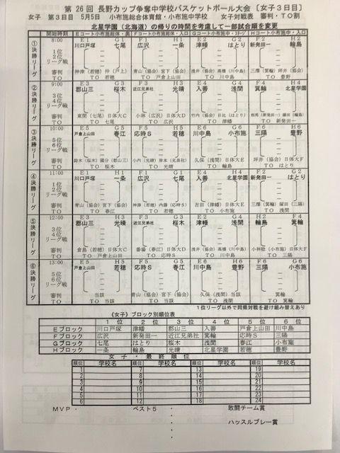 2018長野カップ女子3日目組合せ