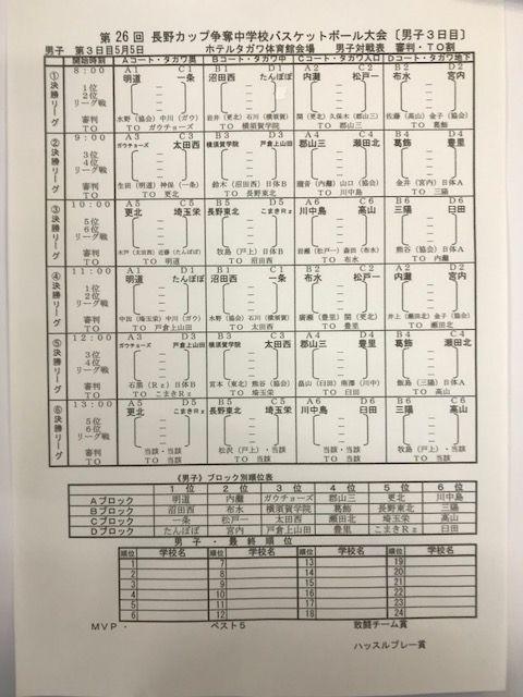 2018長野カップ男子3日目組合せ