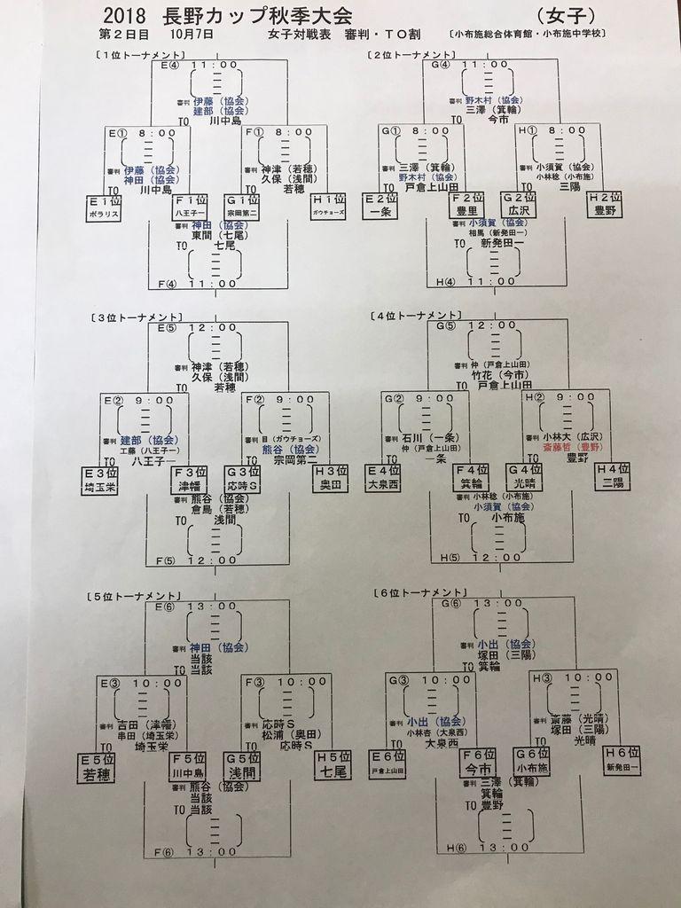 長野カップ秋季女子2日目組