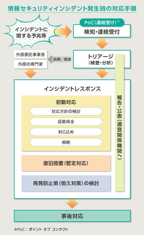 201604trend01_01