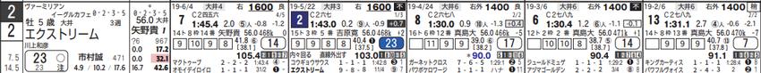 190625大井05Rの2