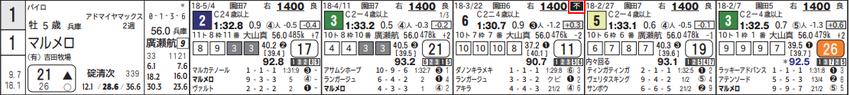 CapD20180523_2