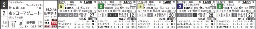 CapD20180214_3