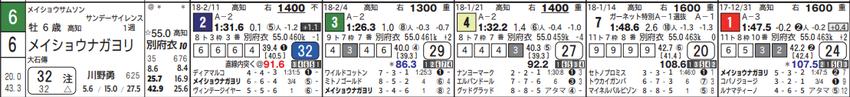 CapD20180217_3