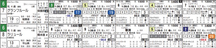 190529浦和06Rの6