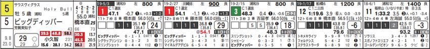 190612川崎10の3