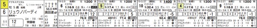190529浦和06Rの4