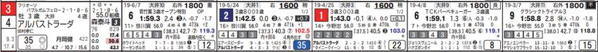 190710大井08Rの04