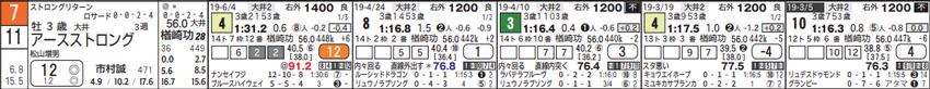 190626の大井01R
