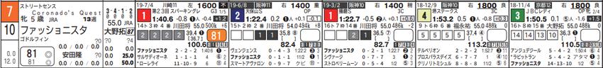 191003大井11Rの3