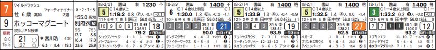 CapD20180407_2