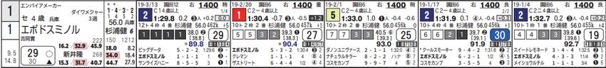 CapD20190409_3