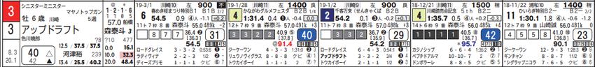 CapD20190405_1