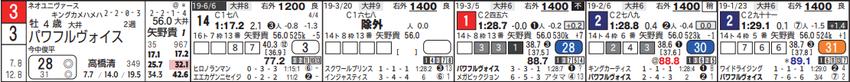 190626の大井09Rの1