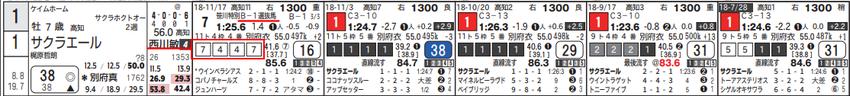 CapD20181201