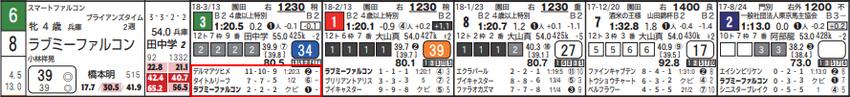 CapD20180328
