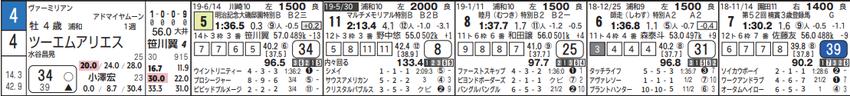 190625大井09Rの2