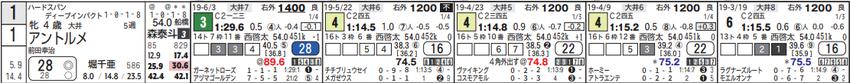 190710大井06Rの01