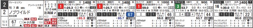CapD20191103_2