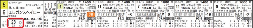 190611川崎05の2