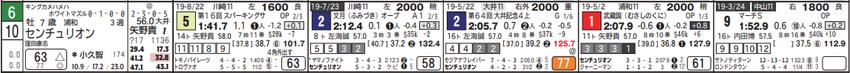 190918大井11Rの5