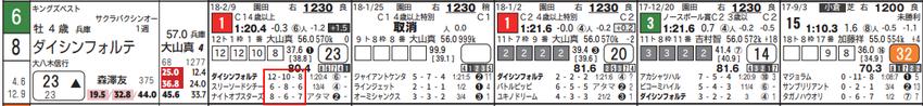 CapD20180221