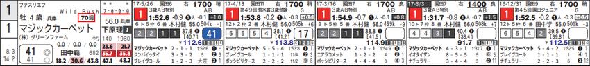 CapD20181003