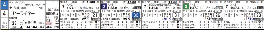 CapD20180217_1