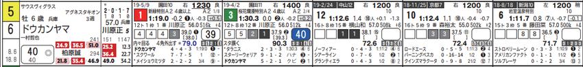 CapD20190530_1