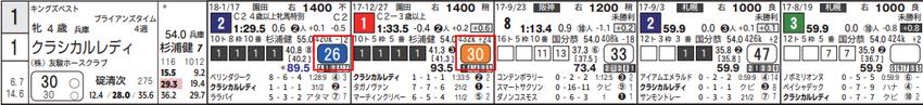 CapD20180215