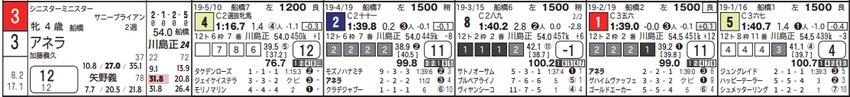 190529浦和06Rの3
