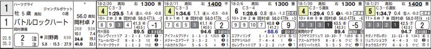 CapD20180226_1