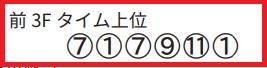 190710大井12Rの前半