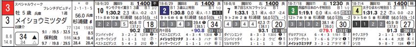CapD20181004_2
