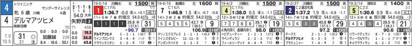 190612川崎08の1