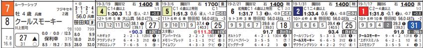 CapD20190409_1