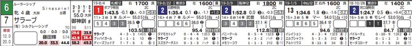 191003大井11Rの5